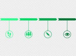 绿色箭头流程图